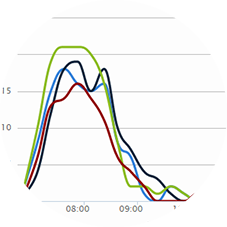 graph-circle