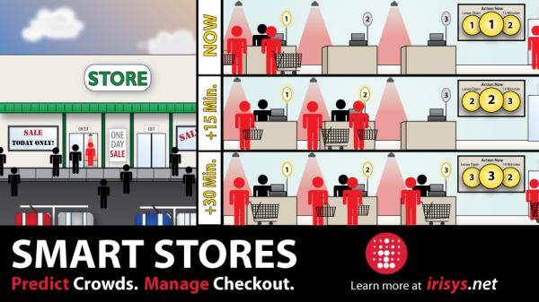 supermarket queue management case study