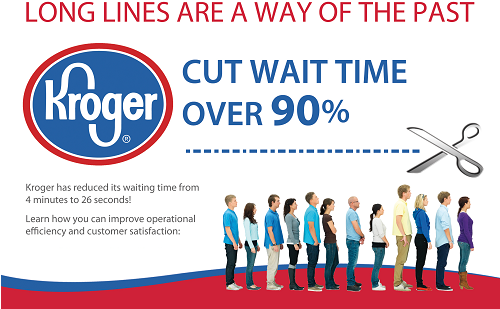Kroger queue management case study