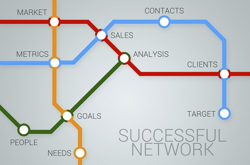 irisys consultancy services