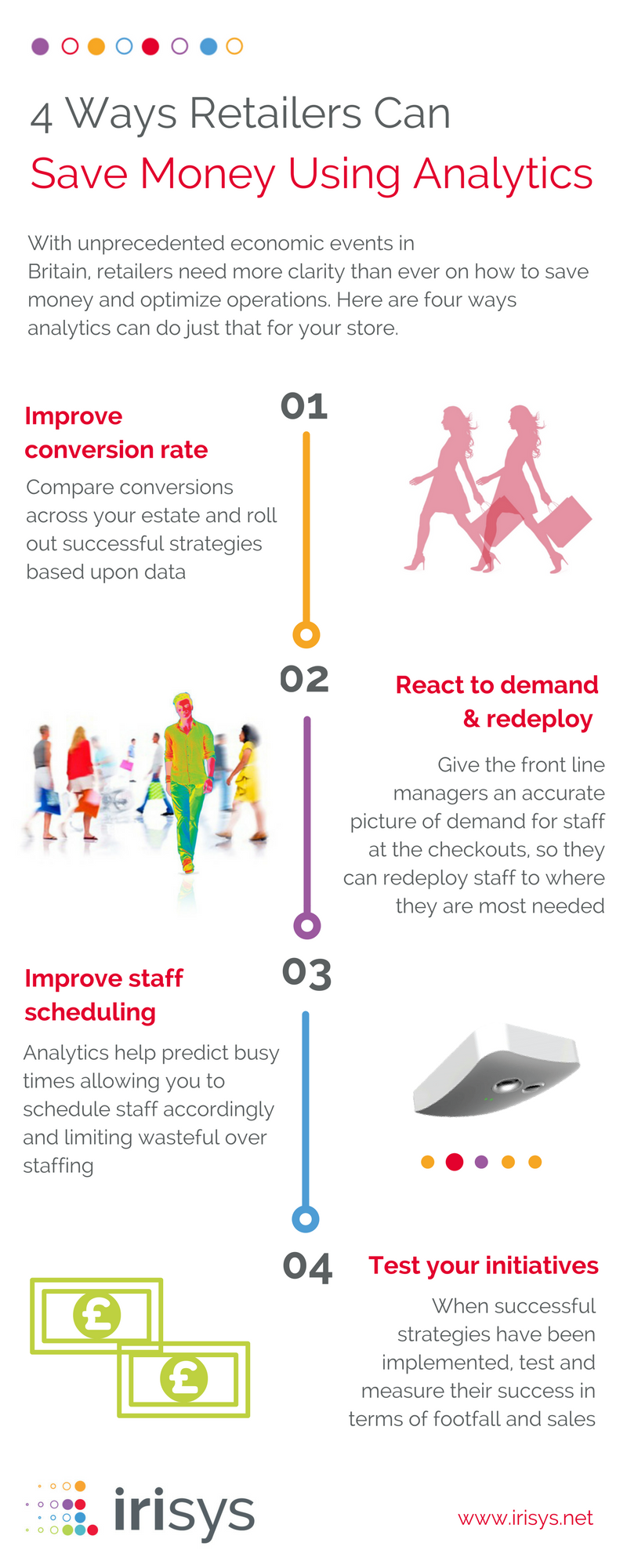 4_Ways_Retailers_Can_Save_Money_Using_Analytics_FINAL_8.3.2016.png