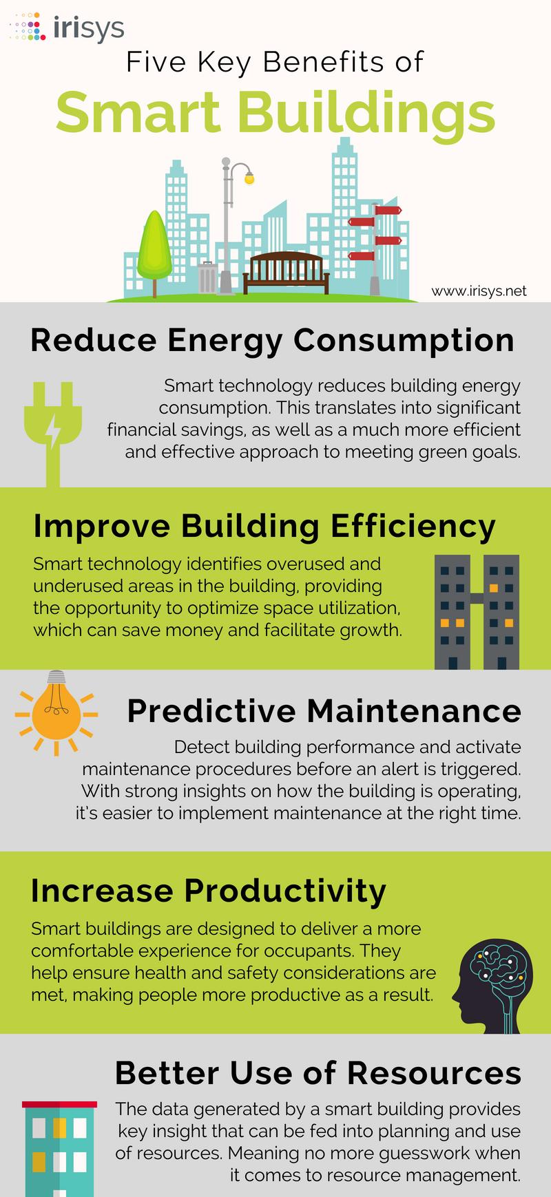 5 Key Benefits of Smart Buildings - FINAL - 5.31.2018