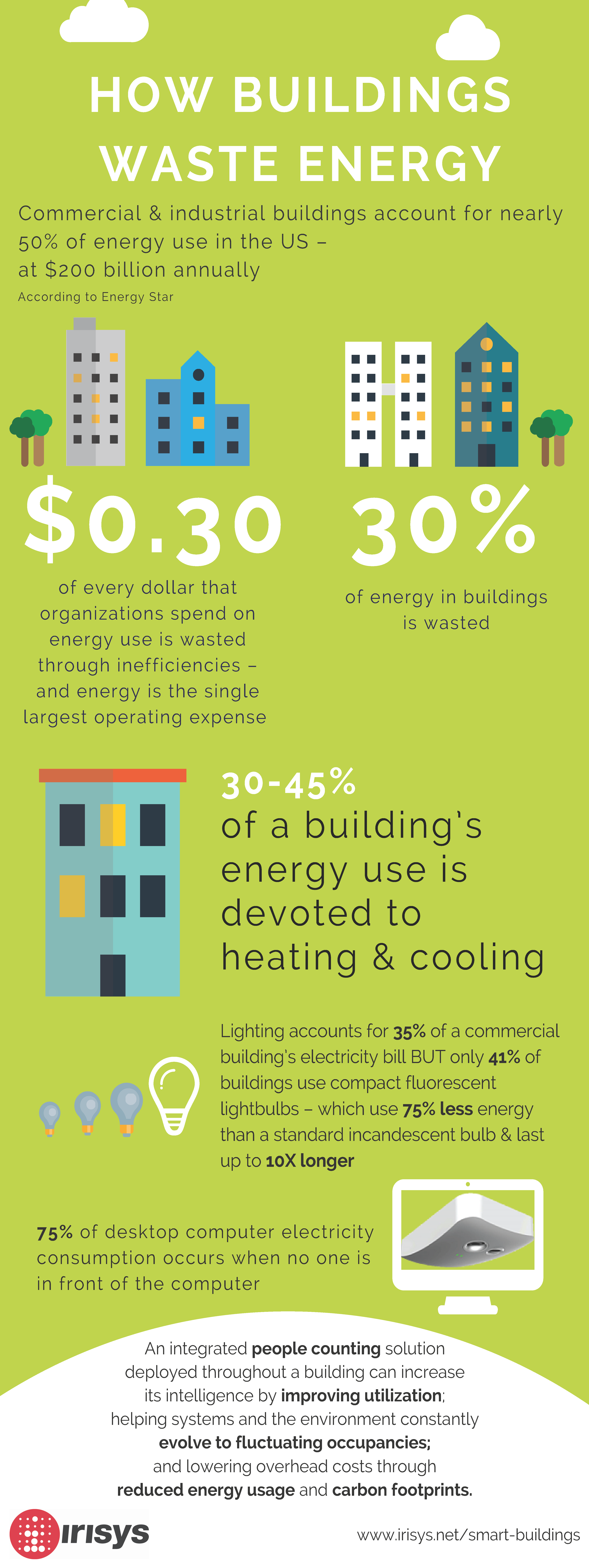 How_Buildings_Waste_Energy_FINAL_2.17.2016.png