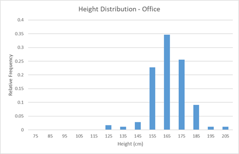 Vector height figure 1.png