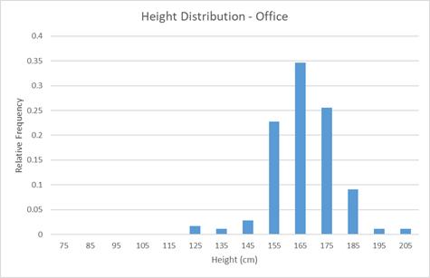 Vector height figure 1.png