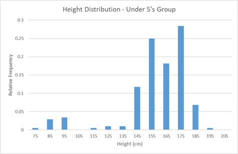 Vector height figure 3.png