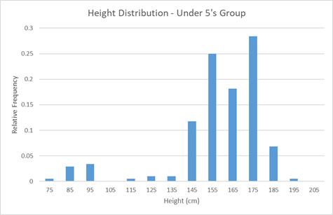 Vector height figure 3.png