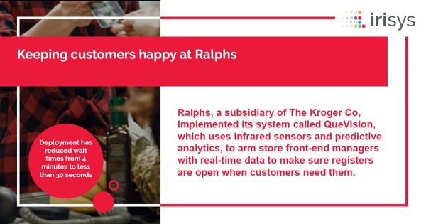 Irisys - Ralphs Case Study