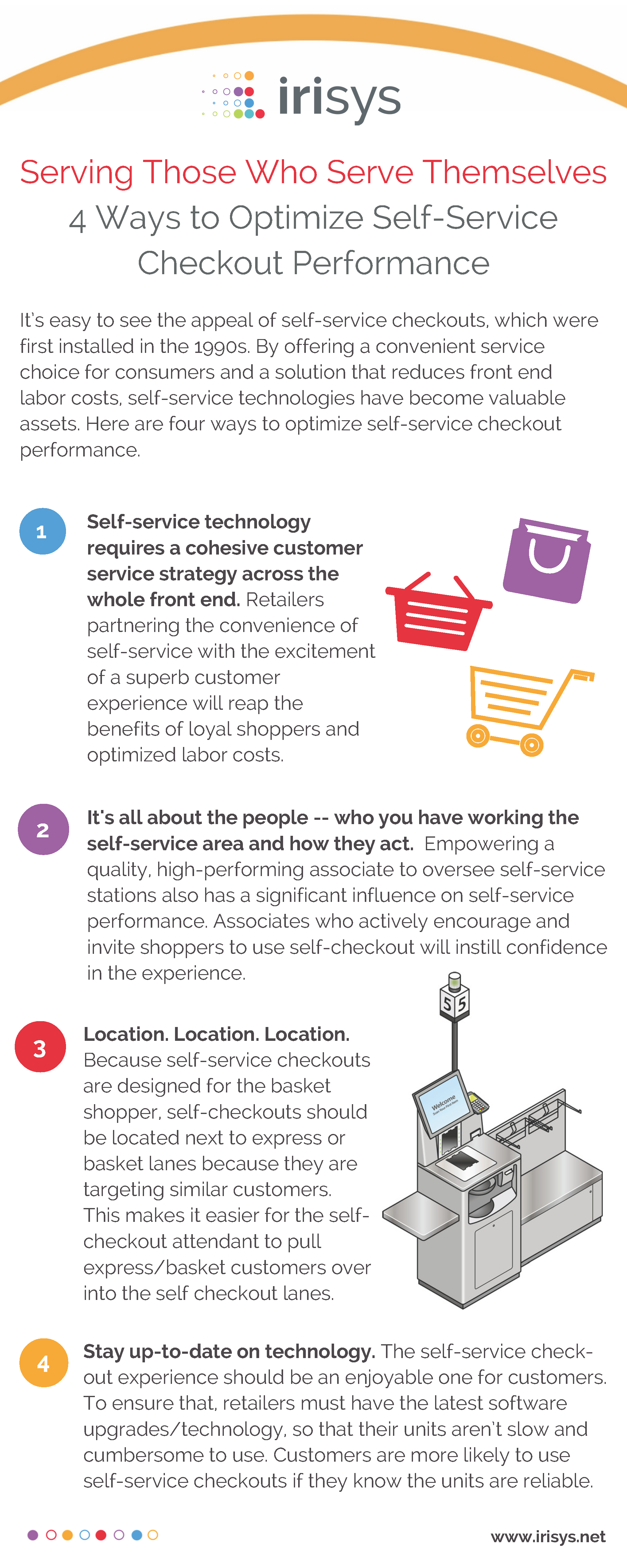 Irisys - Self-Service Infographic FINAL 1.4.2017.png