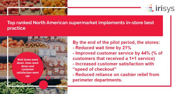 Irisys - north american supermarket case study