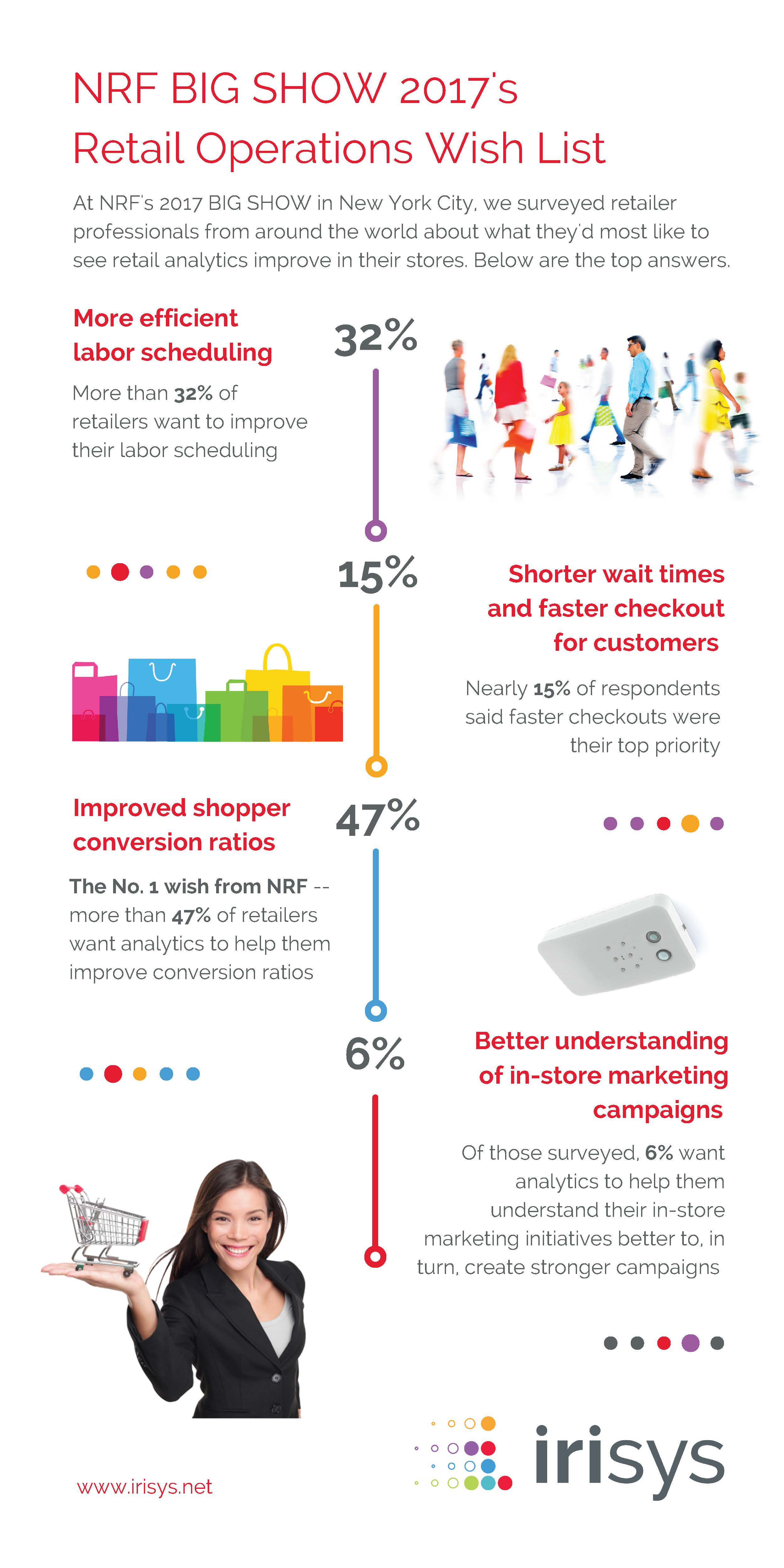 Post-NRF 2017 On-stand Infographic D1 1.19.2017.jpg