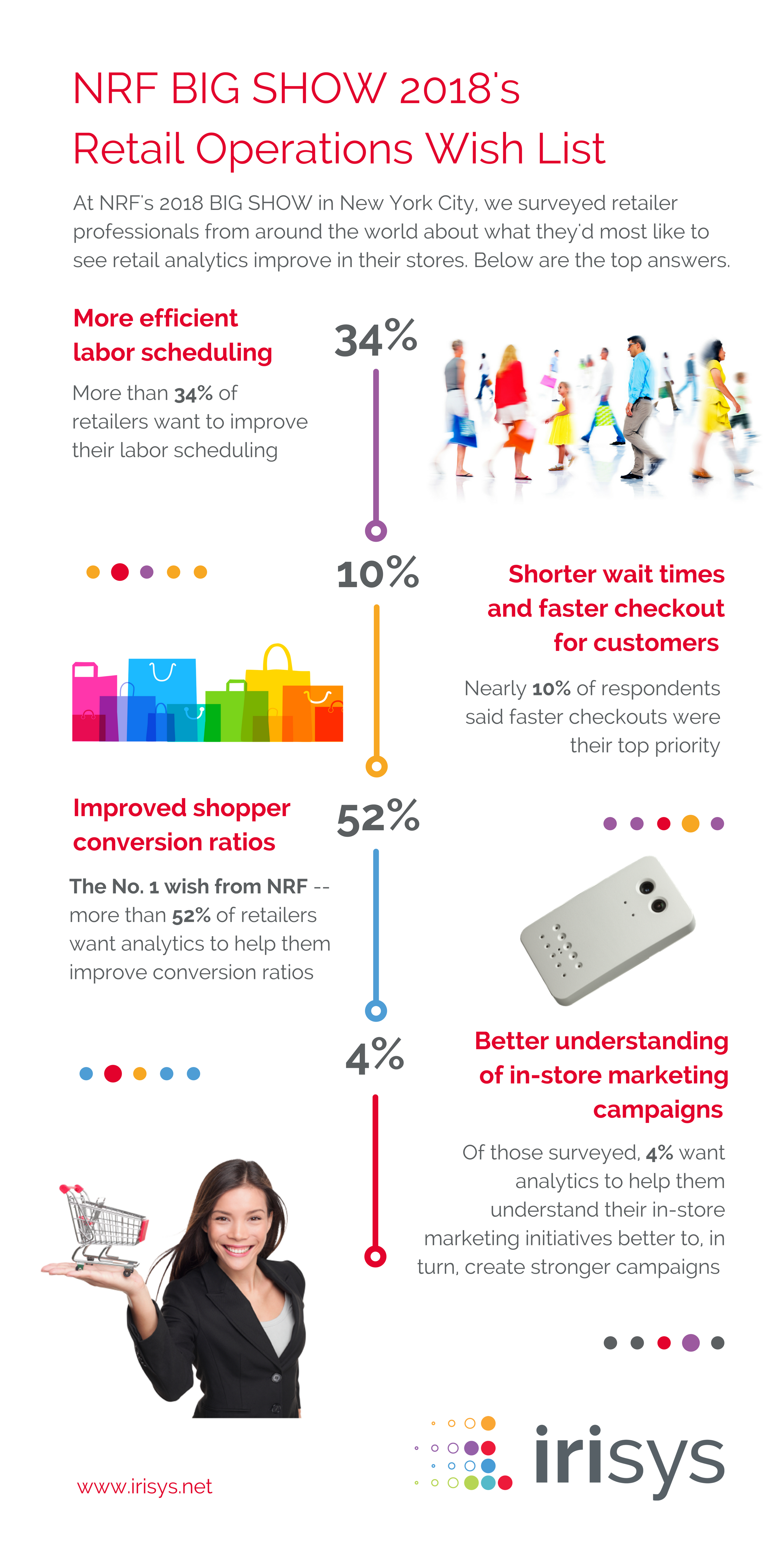 Post-NRF 2018 On-stand Infographic FINAL 2.5.2018