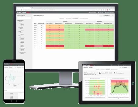 SafeCount Plus - Dashboards - Desktop Tablet Mobile