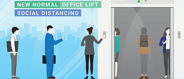 social distancing in a office