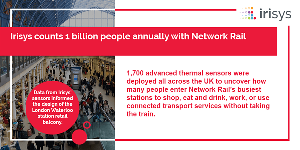 Network Rail TW